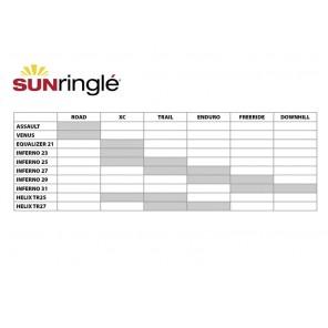 """Sun Ringle 2016 Helix TR25 obręcz 27.5""""/650b"""